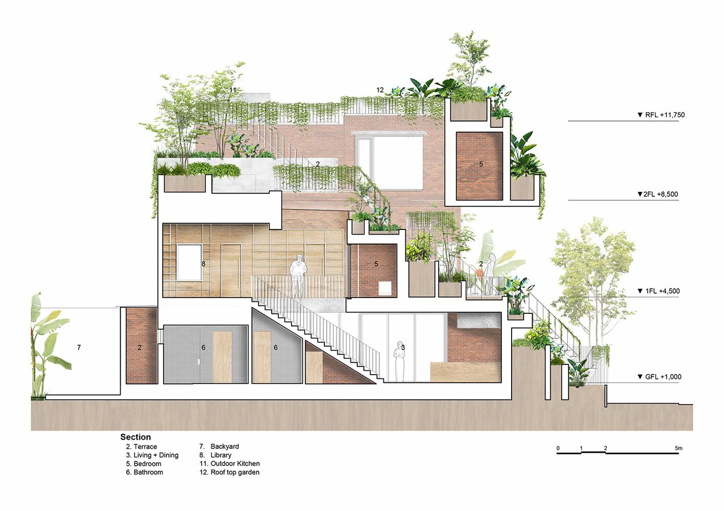 bản vẽ thiết kế hà house