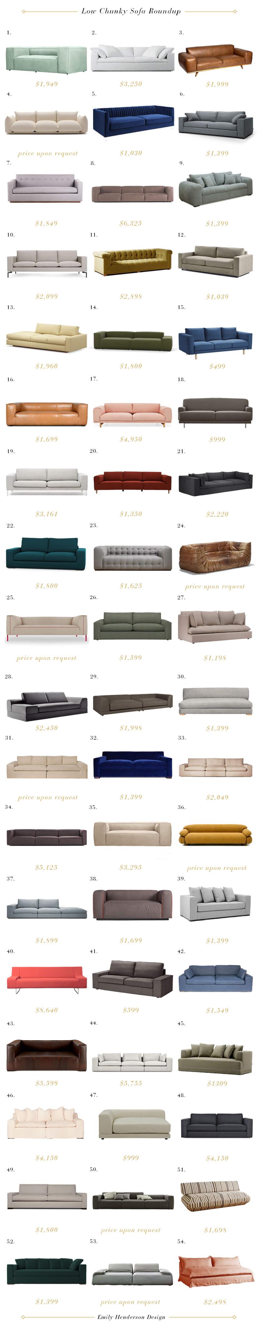 Bộ sưu tập các loại chunky sofa